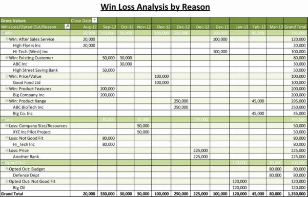 Salon Spreadsheet With Regard To Example Of Salon Bookkeeping Spreadsheet With Swot Excel Template