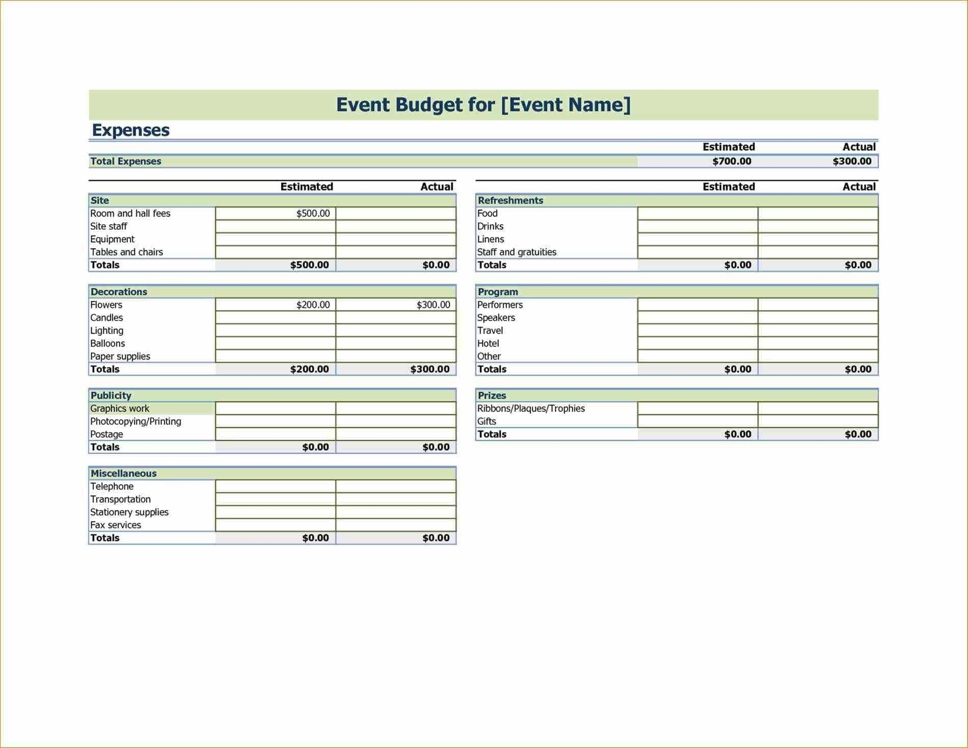 Sample Business Budget Spreadsheet With Sample Budget Spreadsheet And Sample Business Budget Spreadsheet