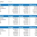 Sample Company Budget Spreadsheet Inside 7  Free Small Business Budget Templates  Fundbox Blog