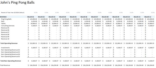 Sample Company Budget Spreadsheet Inside Free Small Business Budget Template  Capterra Blog