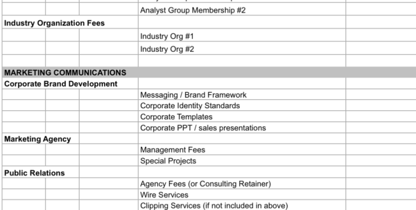 Sample Company Budget Spreadsheet Intended For 7  Free Small Business Budget Templates  Fundbox Blog