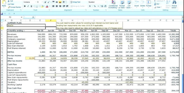 Sample Company Budget Spreadsheet Intended For Sample Business Budget Template Excel Companysheet Forms Free