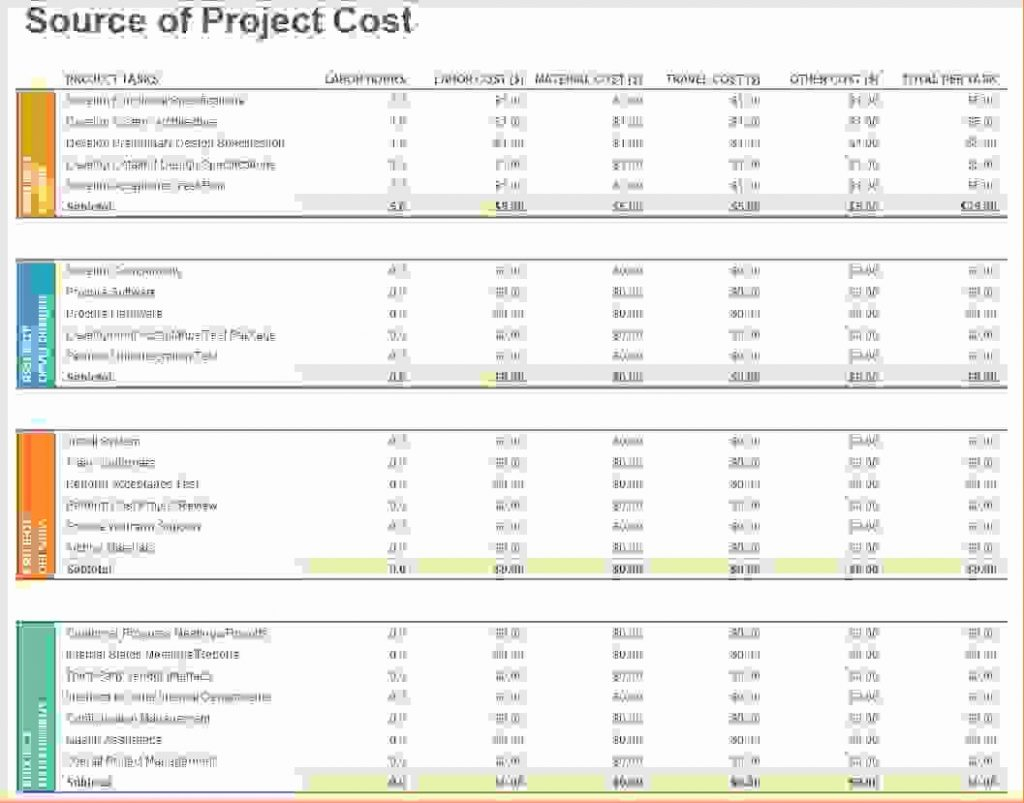 Sample Company Budget Spreadsheet Throughout Sample Company Budget Spreadsheet Business Template Excel To