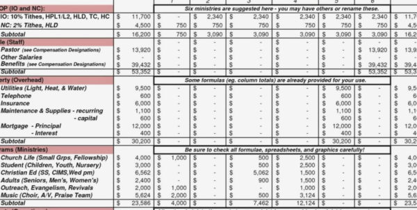 Sample Company Budget Spreadsheet With Budget Spreadsheet For Ipad Example It Bud Mo Golagoon Of A Examples