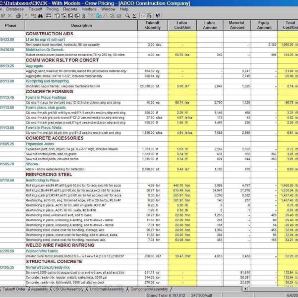 Sample Construction Estimate Spreadsheet For Spreadsheet Sample : Residential Electrical Estimating Spreadsheet
