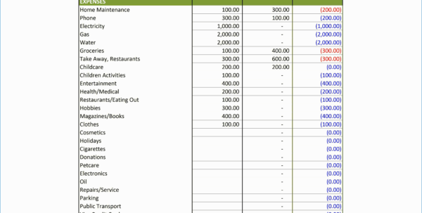 Sample Home Budget Excel Spreadsheet Pertaining To Freel Home Budget Spreadsheet Household Worksheet Download Templates