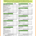 Sample Home Budget Spreadsheet Intended For Sample Household Budget  Thebridgesummit.co Throughout Sample Home