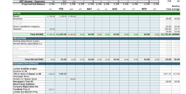 Sample Home Budget Spreadsheet Within Samples Of Budget Spreadsheets Sample Monthly Excel Spreadsheet