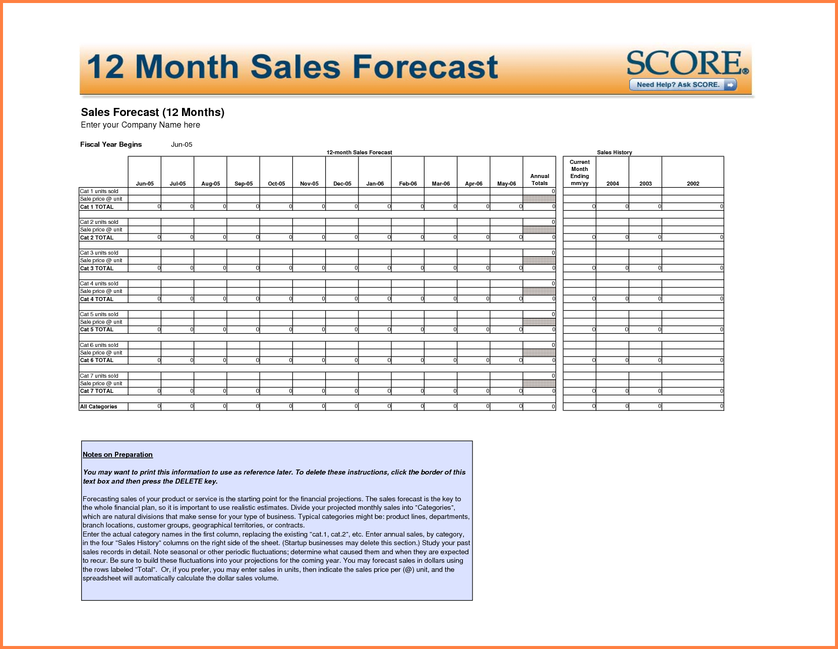 Sample Sales Forecast Spreadsheet Intended For Sales Forecast Template For Startup Business  Homebiz4U2Profit