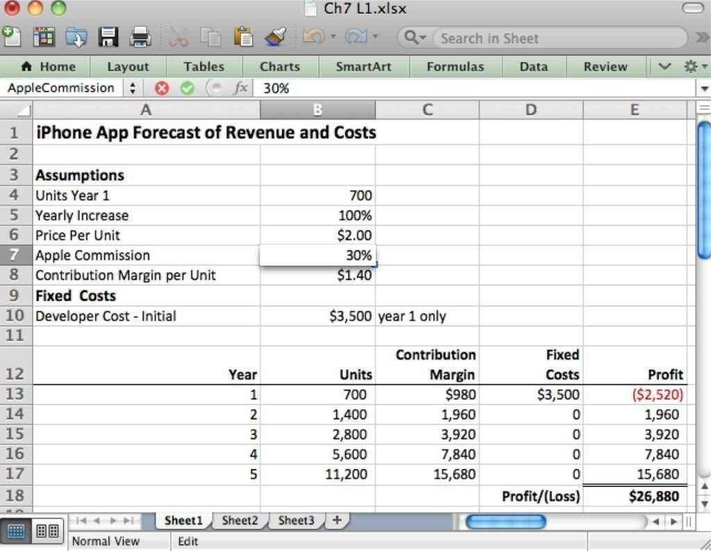 Sample Sales Forecast Spreadsheet Pertaining To Sales Forecast Spreadsheet Example Template Free Xls