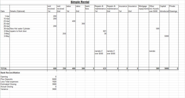 Sample Spreadsheet For Rental Property With Regard To Rental Property Spreadsheet On Online Spreadsheet Free Spreadsheet