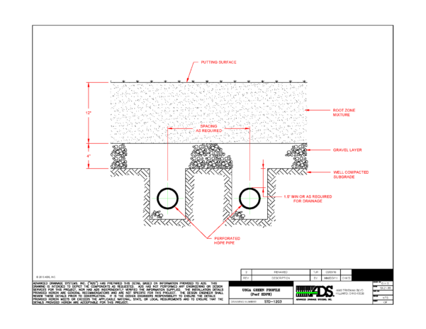 Sanitary Sewer Design Spreadsheet Pertaining To Drainage Engineering Resources  Advanced Drainage Systems