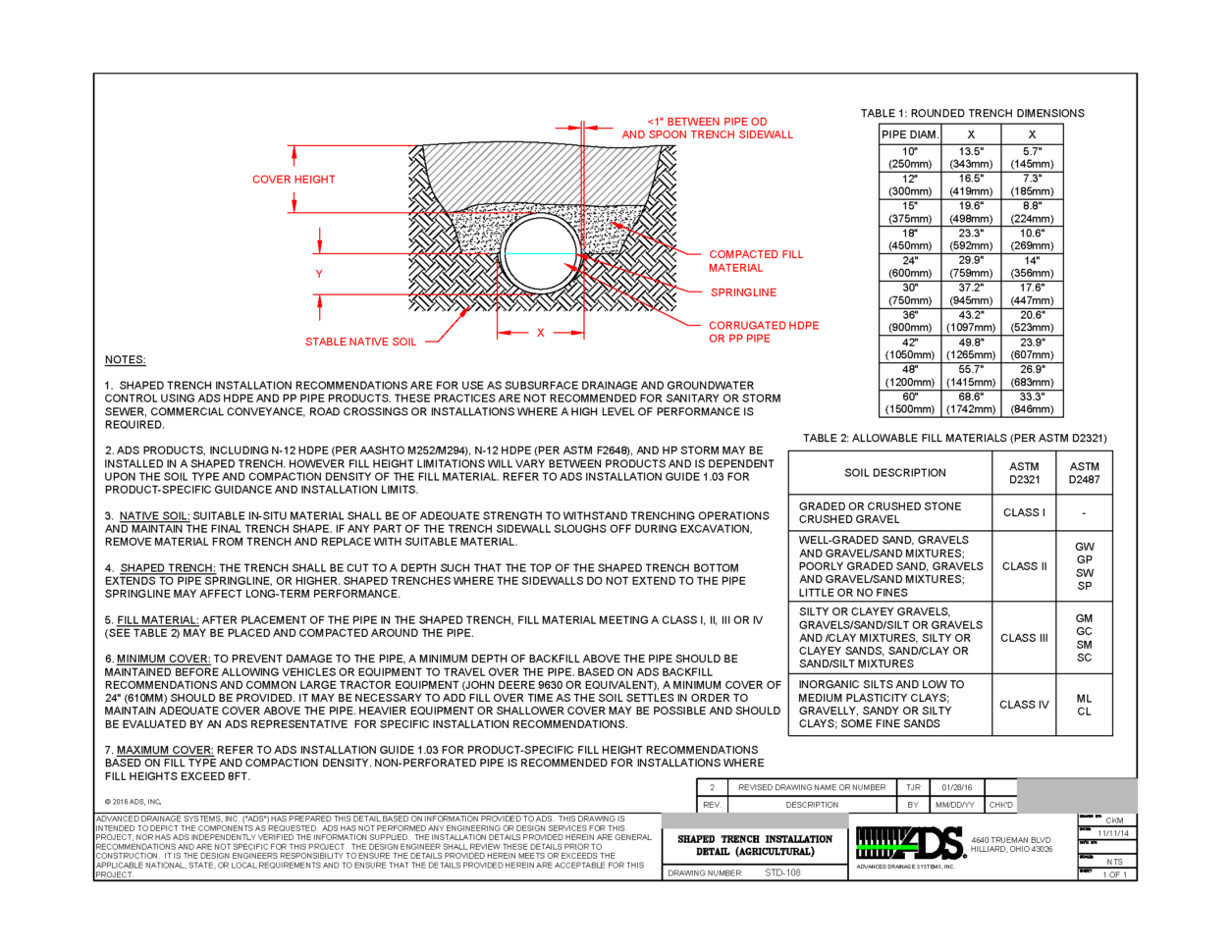 Sanitary Sewer Design Spreadsheet Within Drainage Engineering Resources  Advanced Drainage Systems
