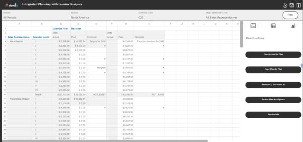 Sap Calculation Spreadsheet Inside 7 Different Use Cases For Sap Lumira Designer  Visual Bi Solutions