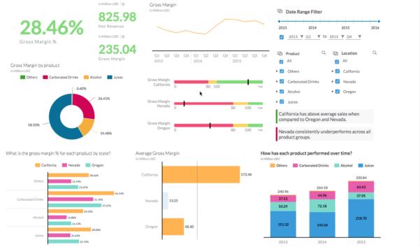 Sap Calculation Spreadsheet Inside Sap Analytics Cloud Fundamentals  Sap Analytics Cloud  Resources  Sap