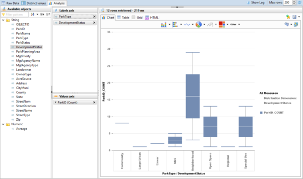 Sap Calculation Spreadsheet Inside Sap Hana Studio, Build A Calculation View And View The Data In Ms Excel