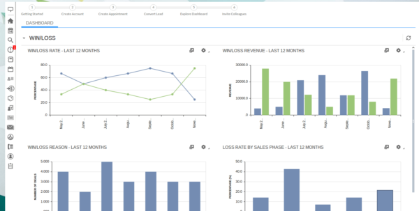 Sap Calculation Spreadsheet Intended For Sales Dashboard: 6 Popular Metrics Usedsales Managers