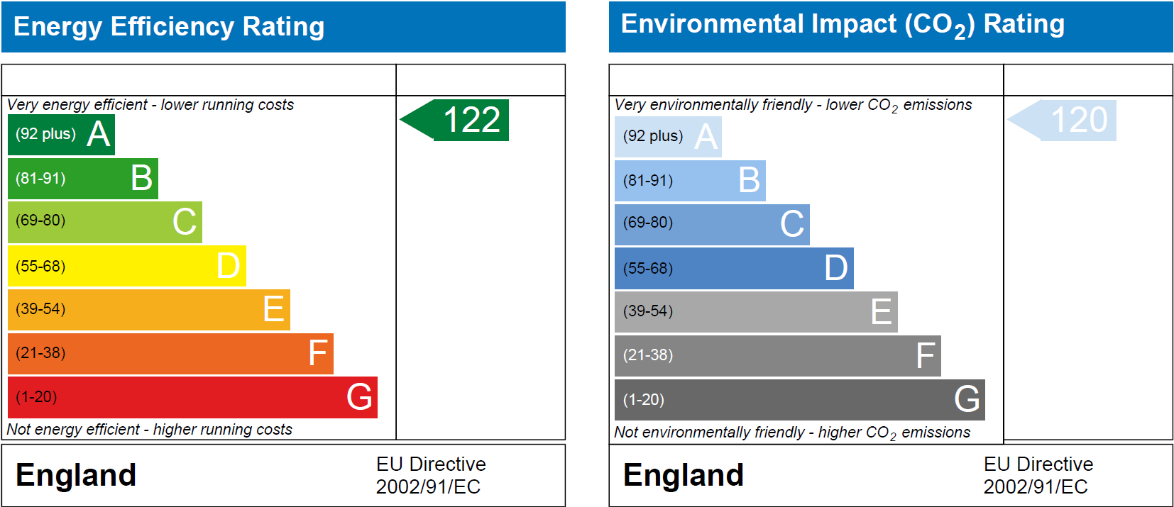 Sap Calculation Spreadsheet Pertaining To Sap Calculations  Building Regulations  Buildhub.uk