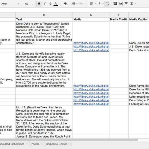 Sat Scores Data Spreadsheet Regarding Data Analysis Spreadsheet Sample Worksheets Using Excel Building