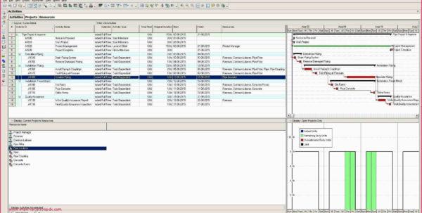 Sat Scores Data Spreadsheet With Regard To Sat Score Sheet Fresh Sat Scores Data Spreadsheet Awesome Google