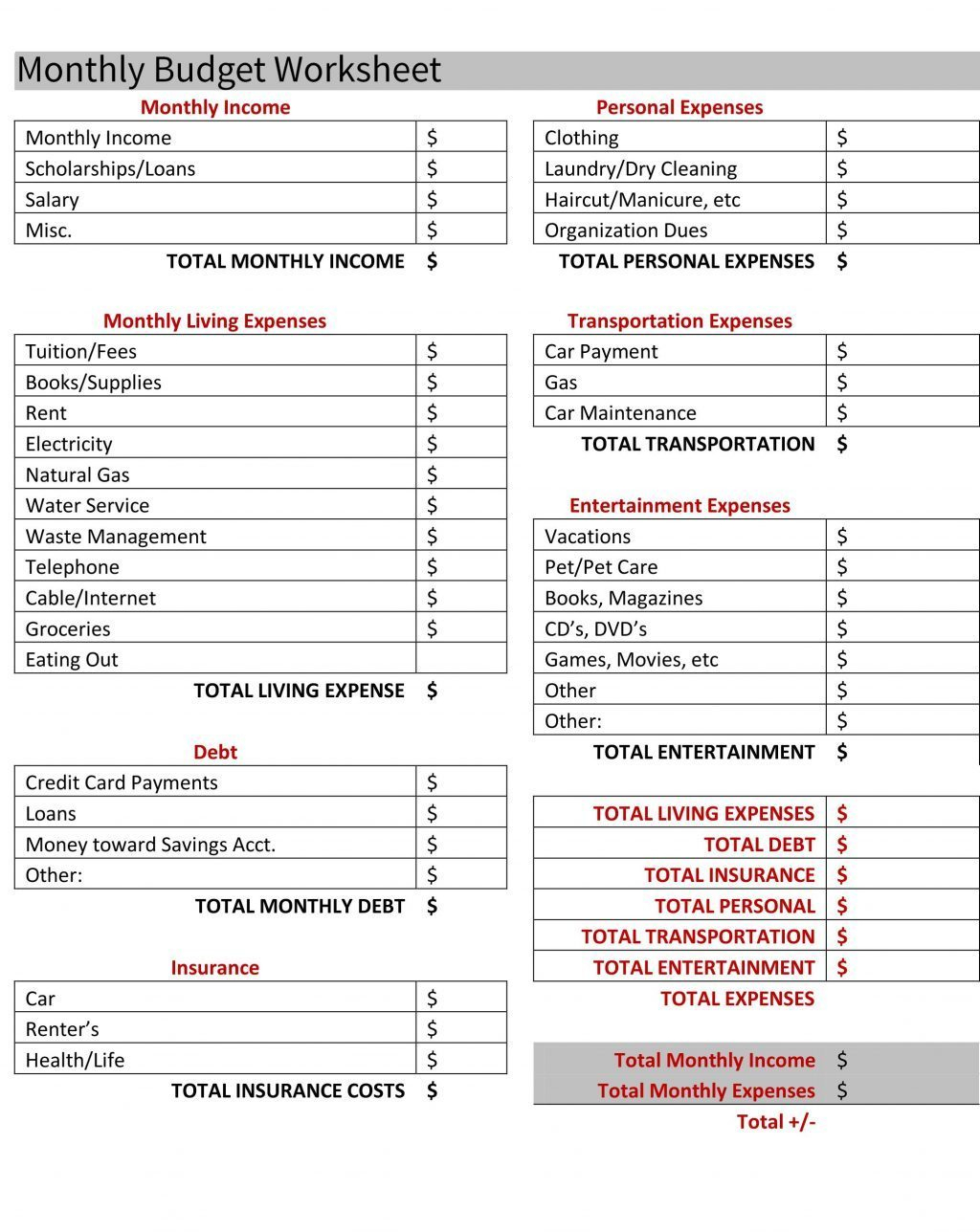 Save Money Budget Spreadsheet Within Save Money Budget Spreadsheet Sheet Monthly Saving Expertr Moms