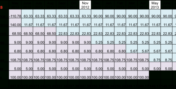 Savings Account Spreadsheet Throughout Targeted Savings Account Calculation: Cars Through Aug2013