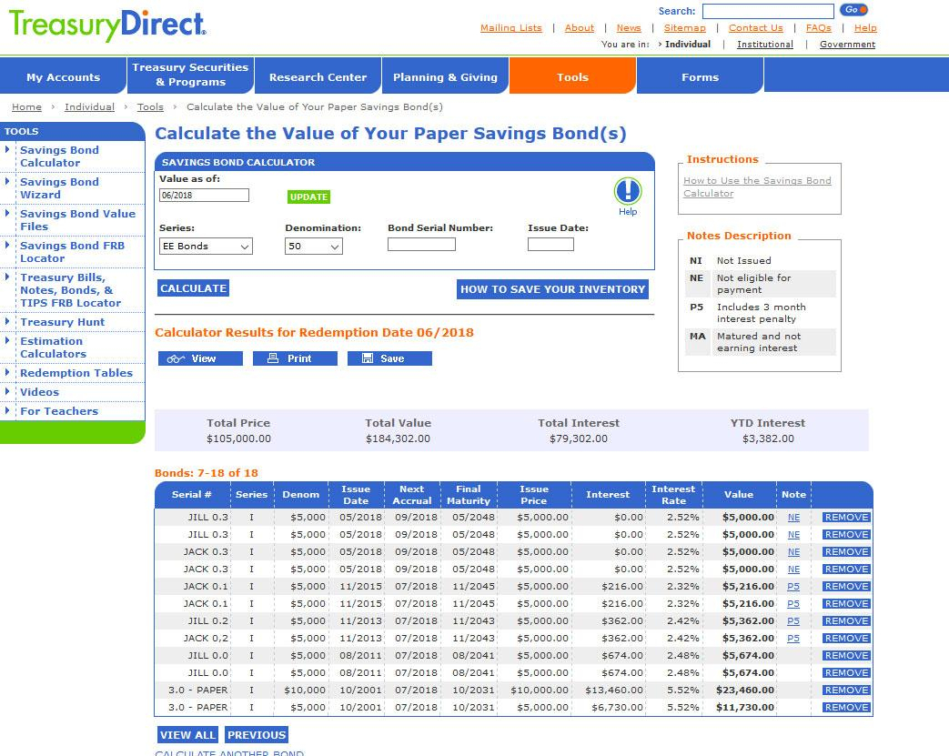 Savings Bond Spreadsheet Throughout Here's A Stepbystep Guide To Using The Treasury's New Savings Bond
