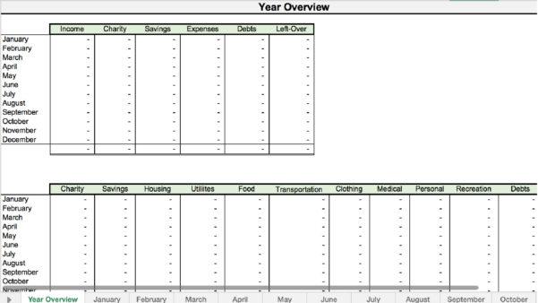 Savings Goal Spreadsheet Throughout 15 Easytouse Budget Templates  Gobankingrates