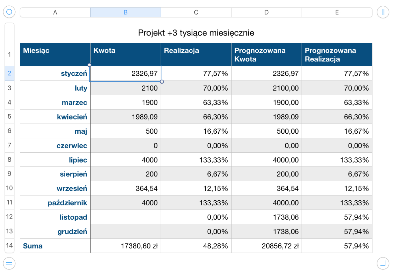 Savings Goal Tracker Spreadsheet Intended For Savings — Why I Make Applications – Kamil Powałowski – Medium