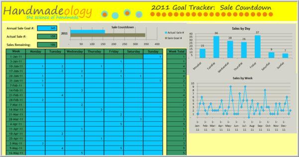 Savings Goal Tracker Spreadsheet With Sales Tracker Spreadsheet  Aljererlotgd