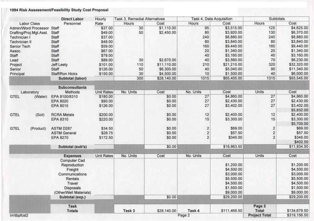 Sawgrass Pricing Spreadsheet Regarding Aws Pricing Spreadsheet And Sawgrass Hynvyx Sheet Amazon  Askoverflow