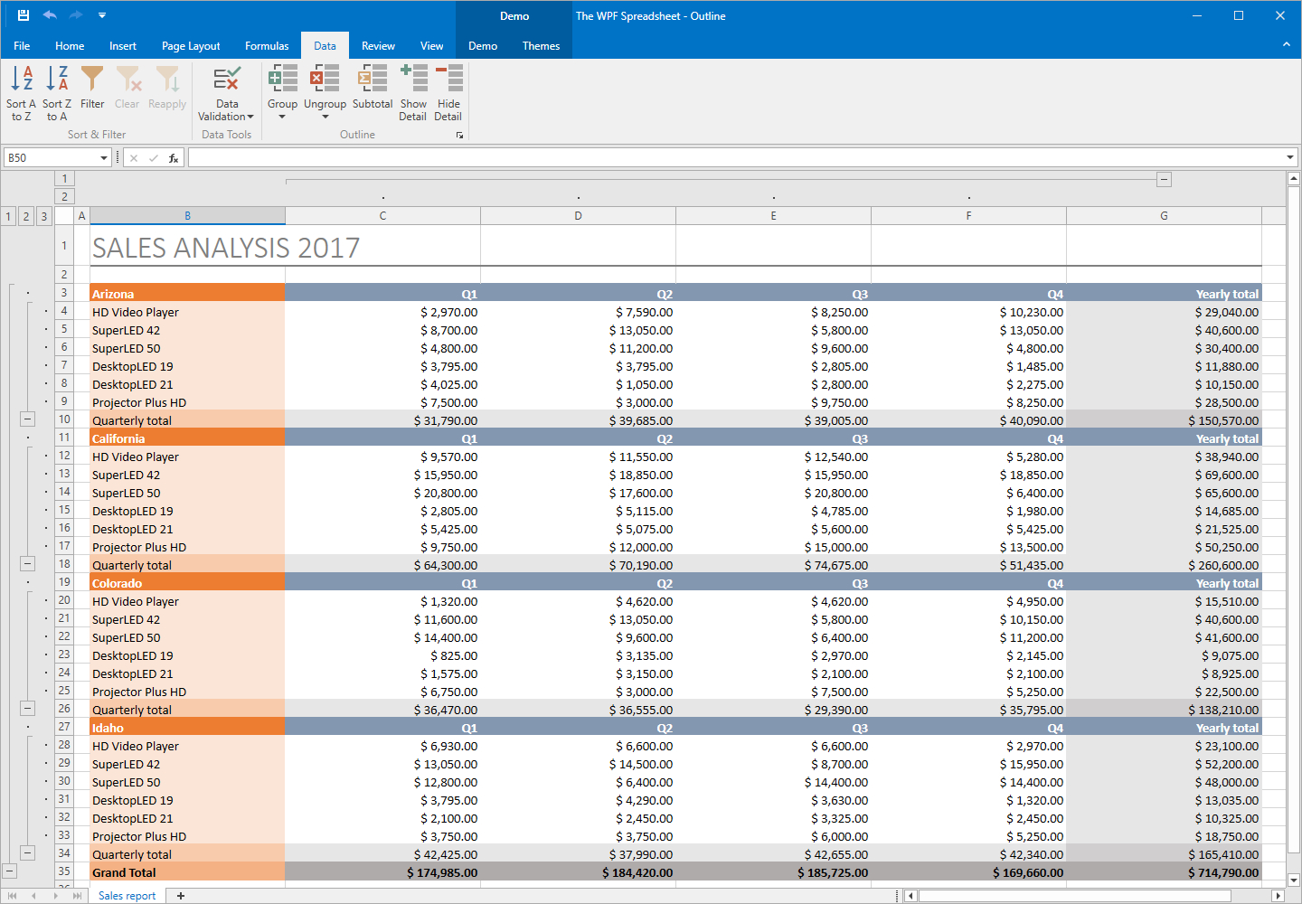 Scaffolding Excel Spreadsheet Pertaining To Wpf Spreadsheet For Visual Studio  Excel Inspired Spreadsheet