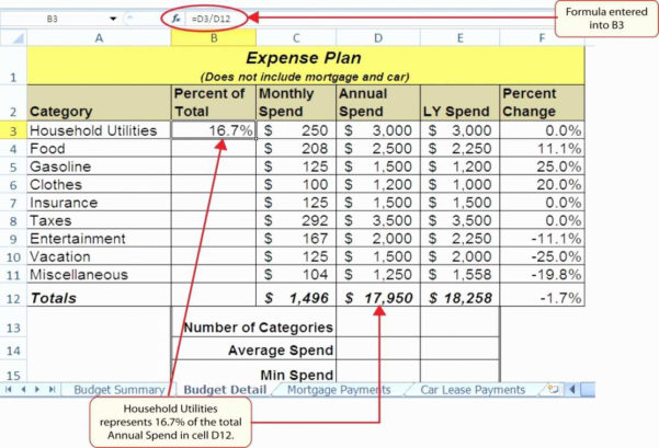 Schedule Of Real Estate Owned Spreadsheet With Capital Lease Amortization Schedule Excel Template And Elegant