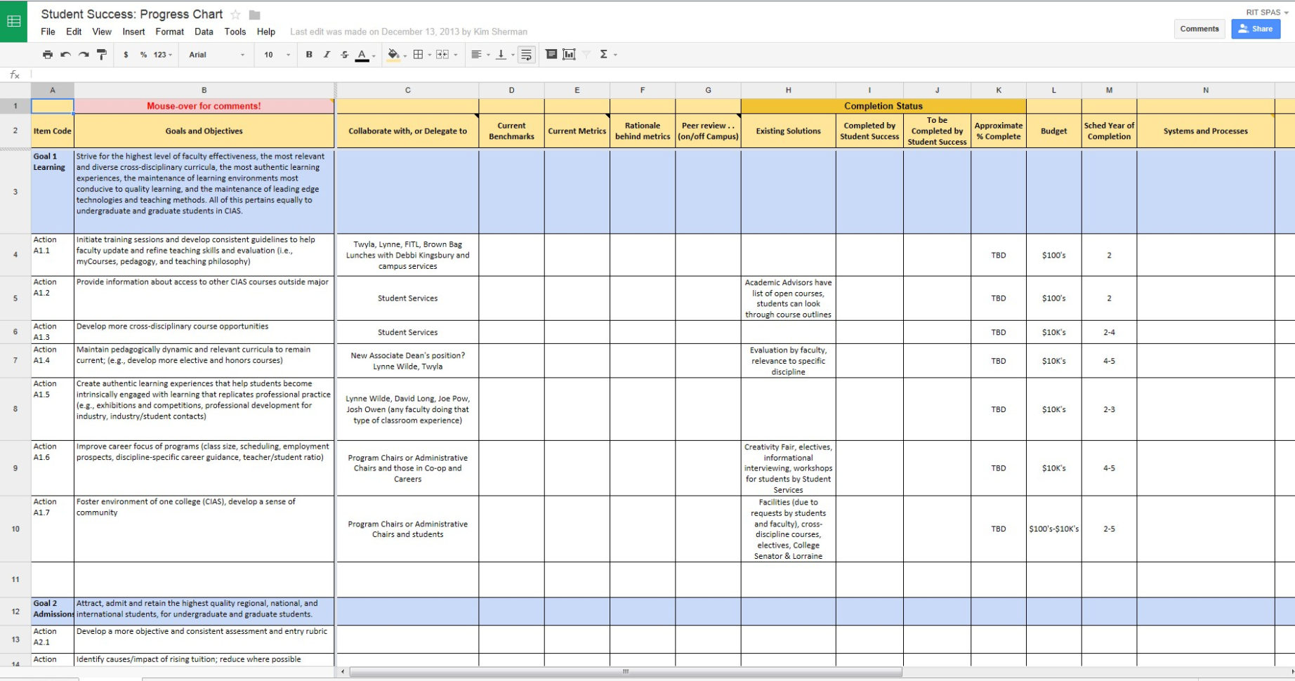 Scholarship Spreadsheet Inside Student Success Progress And Plan