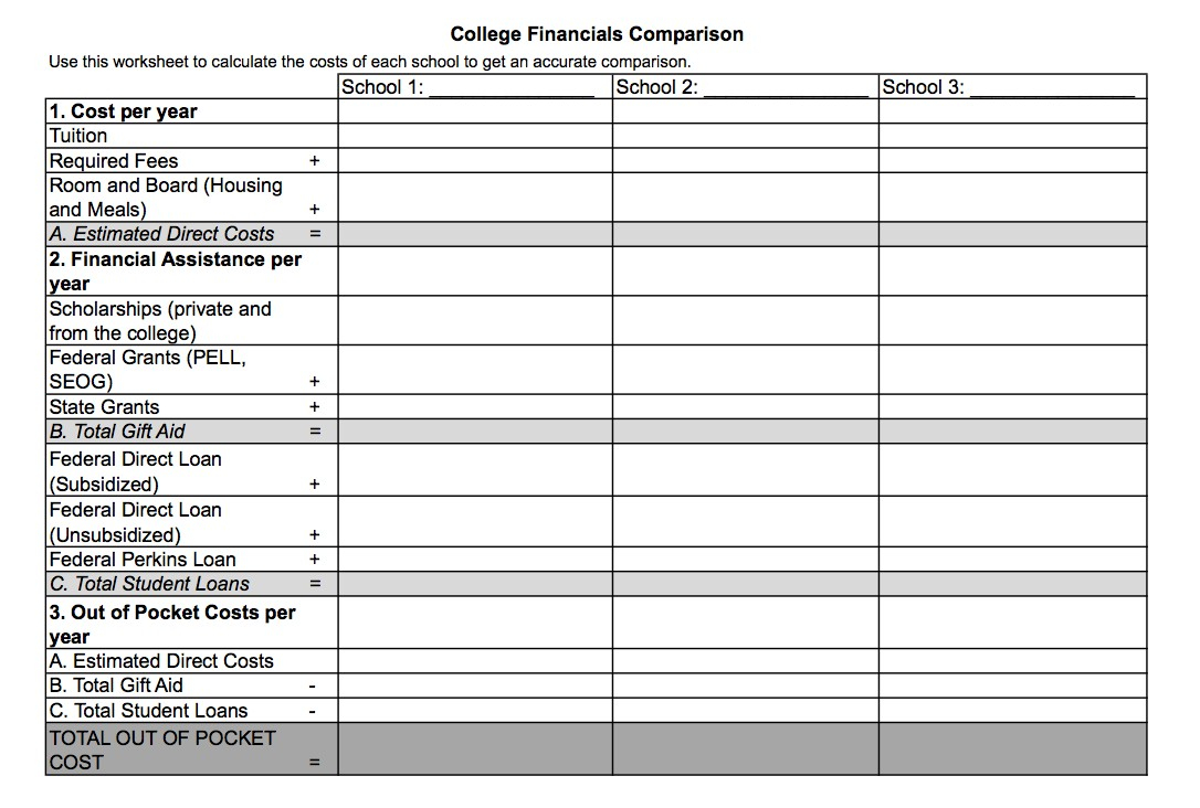 School Comparison Spreadsheet Within College Comparison Spreadsheet Template  Austinroofing