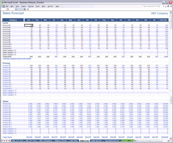 Score Sales Forecast Spreadsheet With Sample Sales Forecast Spreadsheet Excel Score Free For New