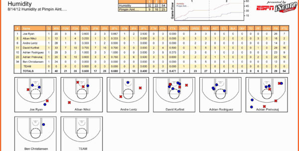 Score Spreadsheet Within Basketball Score Sheet Template Excel Lovely Excel Spreadsheet For Score Spreadsheet Google Spreadsheet