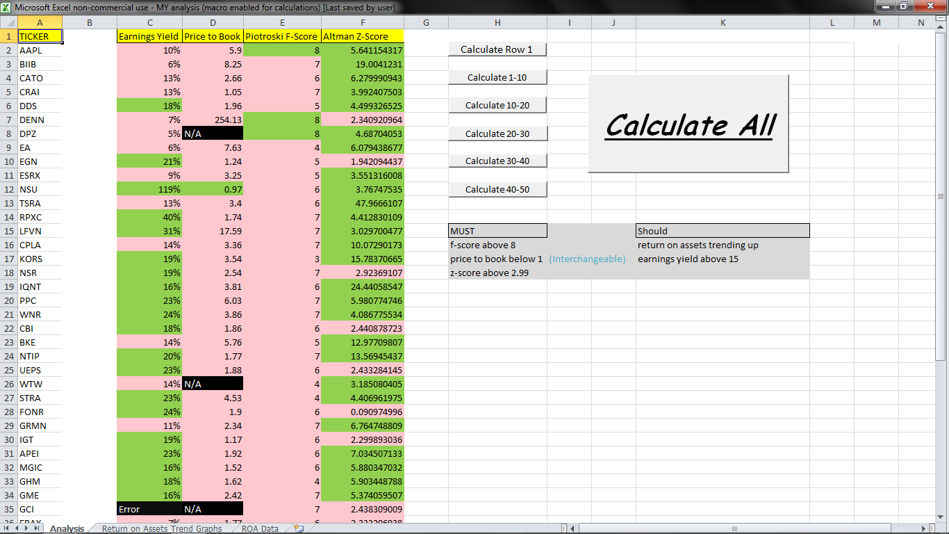 Score Spreadsheet Within Making An Investing Spreadsheet – Jake's Summer
