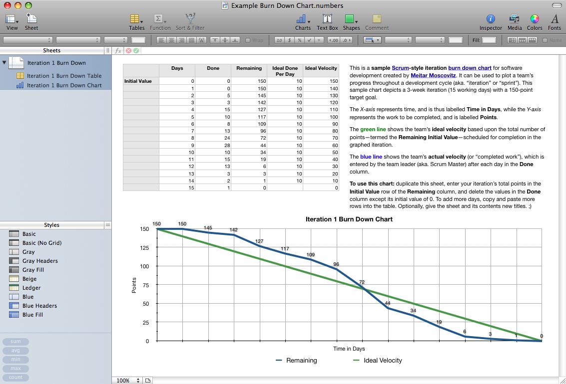 Scrum Spreadsheet Regarding Scrum Spreadsheet With Excel Spreadsheet Templates Inventory