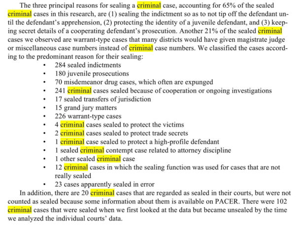 "Sealed Indictments Spreadsheet Pertaining To Thread@paulschmehl: ""i Have Just About Had It With This Qanon"