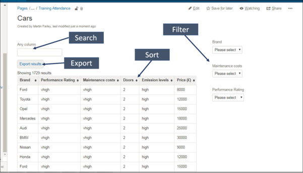 Searchable Spreadsheet Inside Dataview For Confluence  Atlassian Marketplace