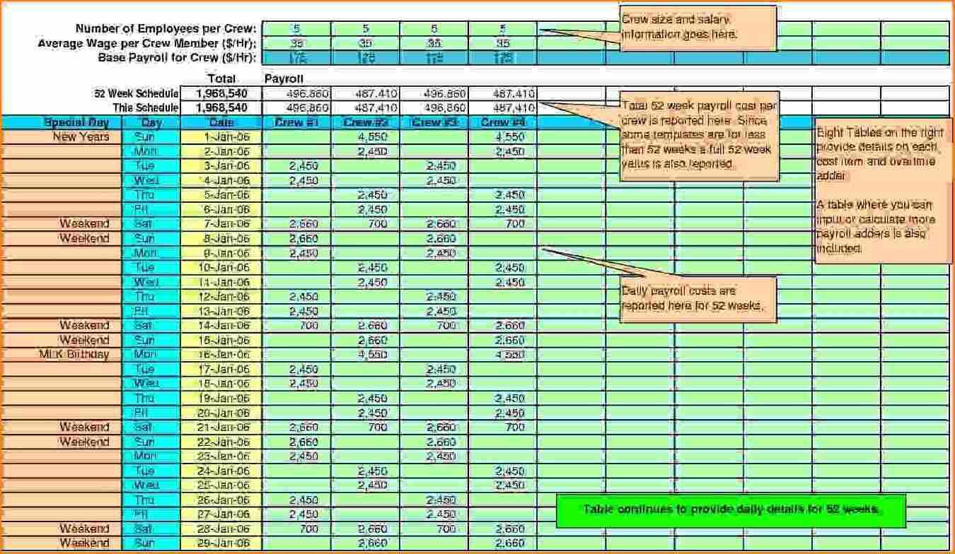 Secure Spreadsheet Pertaining To Freeroll Calculator Spreadsheet Examples Excel Template Canada