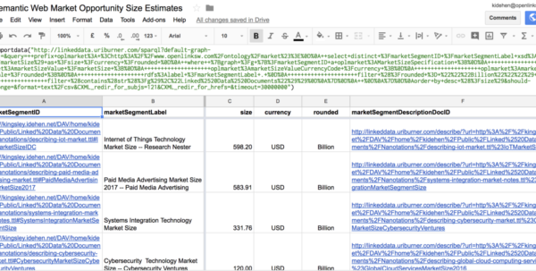 Segmented Turning Spreadsheet In Maintaining A Google Spreadsheet About Market Segmentation, Dynamically