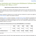 Segmented Turning Spreadsheet Throughout Maintaining A Google Spreadsheet About Market Segmentation, Dynamically