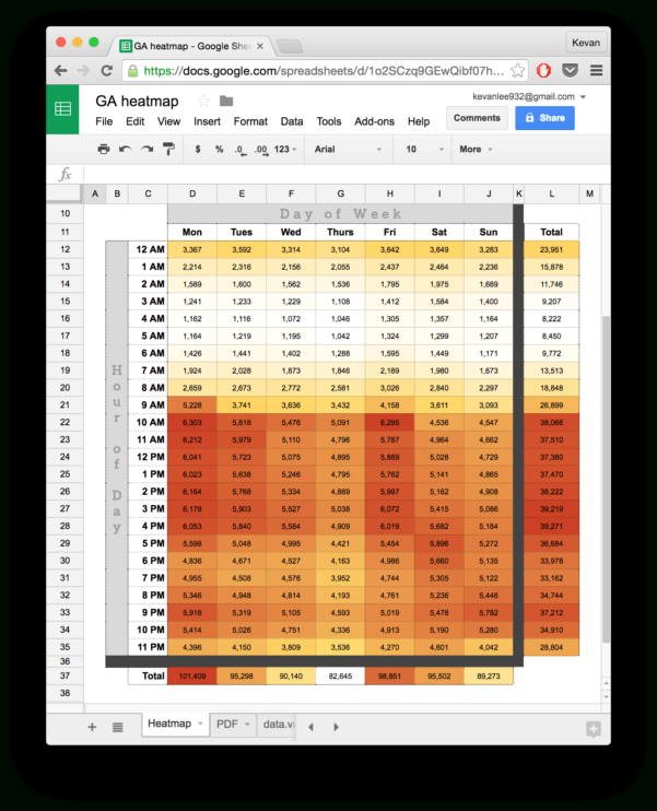 Segmented Turning Spreadsheet With Regard To 10 Readytogo Marketing Spreadsheets To Boost Your Productivity Today