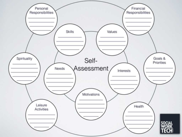 Self Assessment Spreadsheet Template With Printable Worksheets Regarding Substance Abuse Recovery Spreadsheet