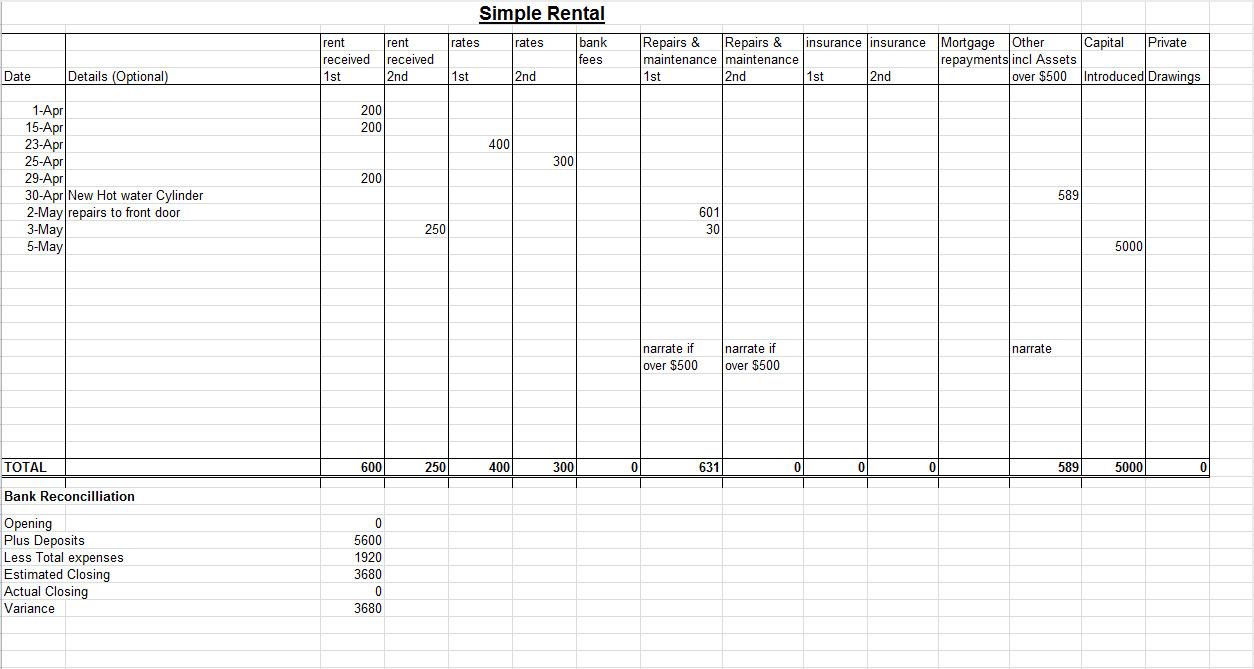 Self Employed Spreadsheet For Accounting Free Regarding Rental Property Accounting Waikato New Zealand Throughout Free