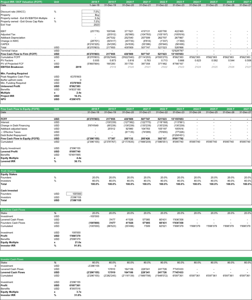 Self Storage Excel Spreadsheet With Mini Storage Business Plan Template   Efinancialmodels