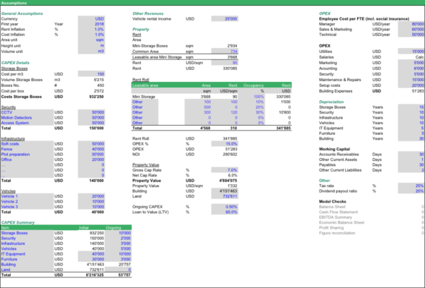 Self Storage Excel Spreadsheet With Regard To Mini Storage Business Plan Template   Efinancialmodels