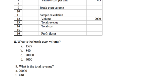 Selling Excel Spreadsheets Throughout Solved: In This Portion Of An Excel Spreadsheet, The User